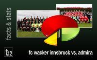 Weiterlesen: Daten zum 1400. Spiel in der Bundesliga
