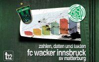 Weiterlesen: West gegen Ost - 4:0 für Wacker Innsbruck